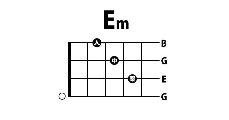 コード em