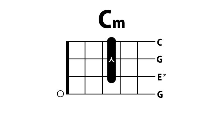 ウクレレ Cmコード
