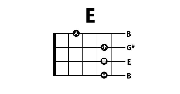 ウクレレ Eコード