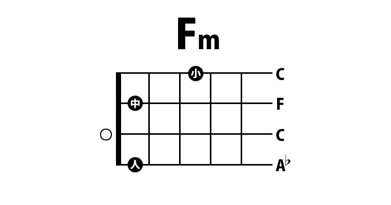ウクレレ Fmコード