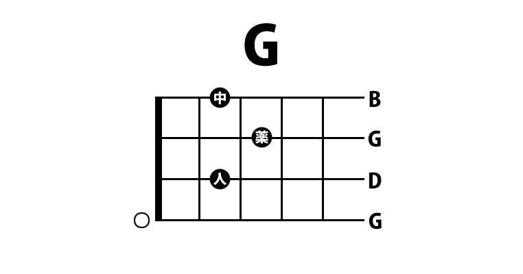 ウクレレ Gコード