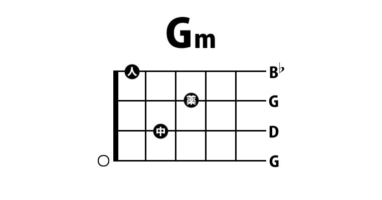 ウクレレ Gmコード