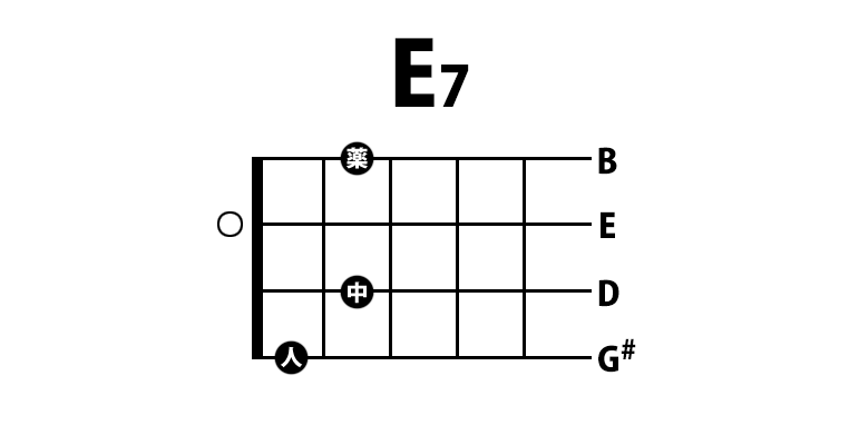 ウクレレ E7コード