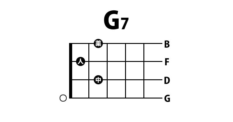 ウクレレ G7コード