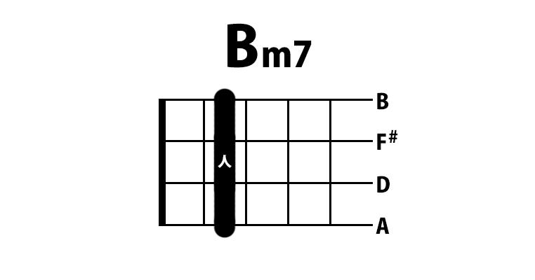 ウクレレ Bm7コード