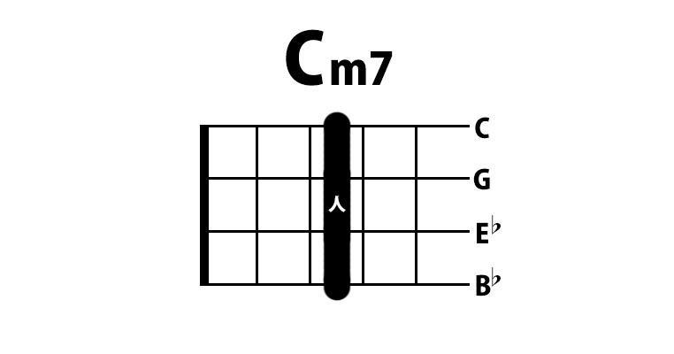 ウクレレ Cm7コード