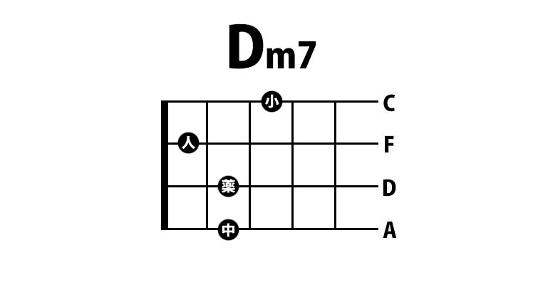 ウクレレ Dm7コード