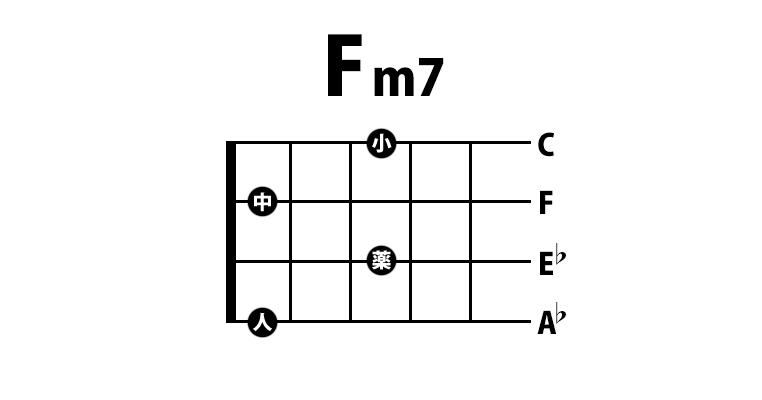 ウクレレ Fm7コード